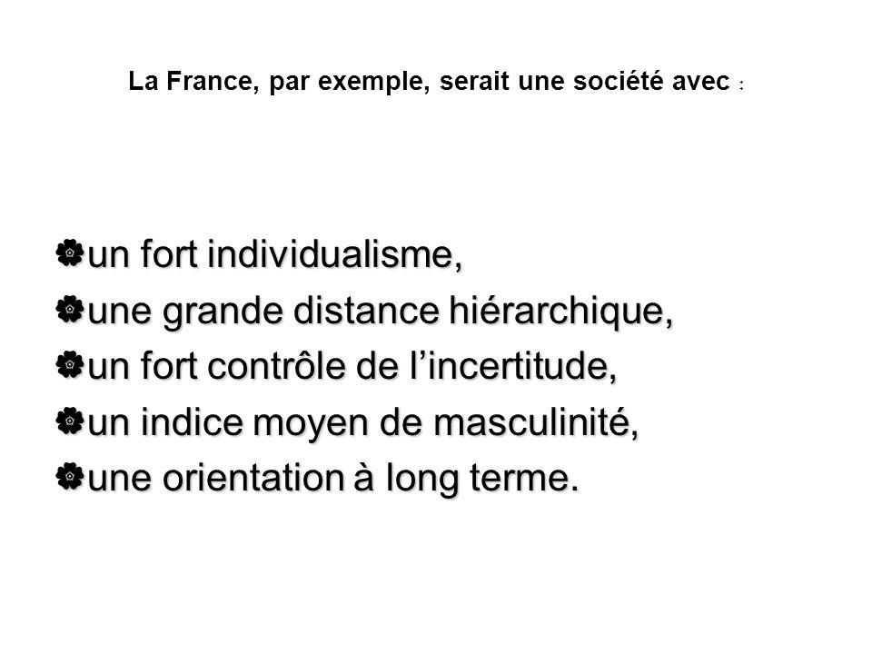 La France, par exemple, serait une société avec :