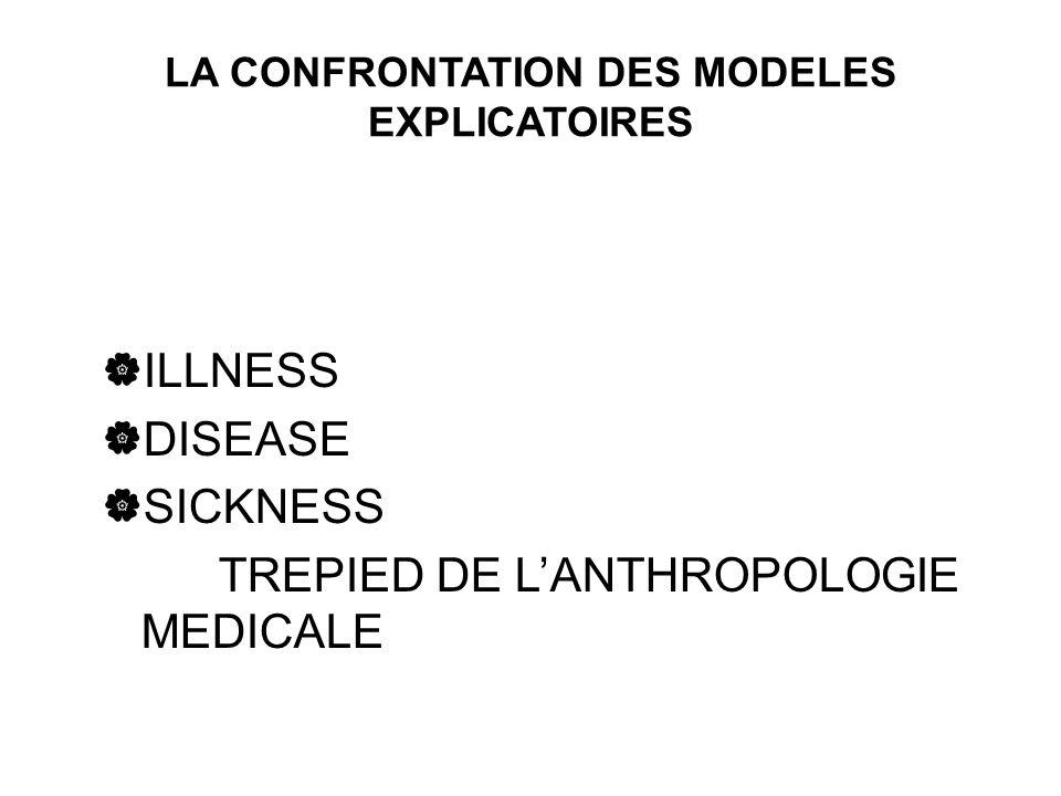 LA CONFRONTATION DES MODELES EXPLICATOIRES