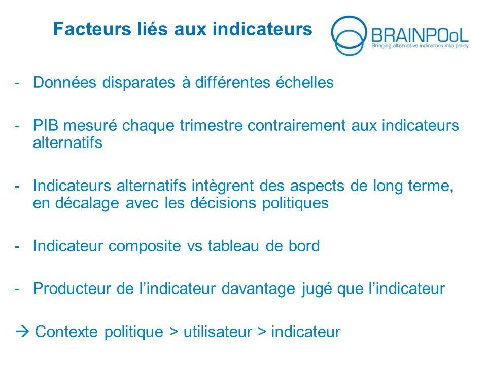 Facteurs liés aux indicateurs