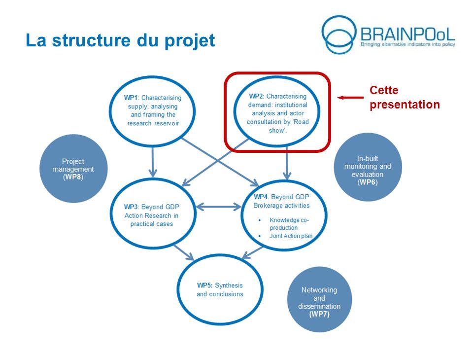 La structure du projet Cette presentation