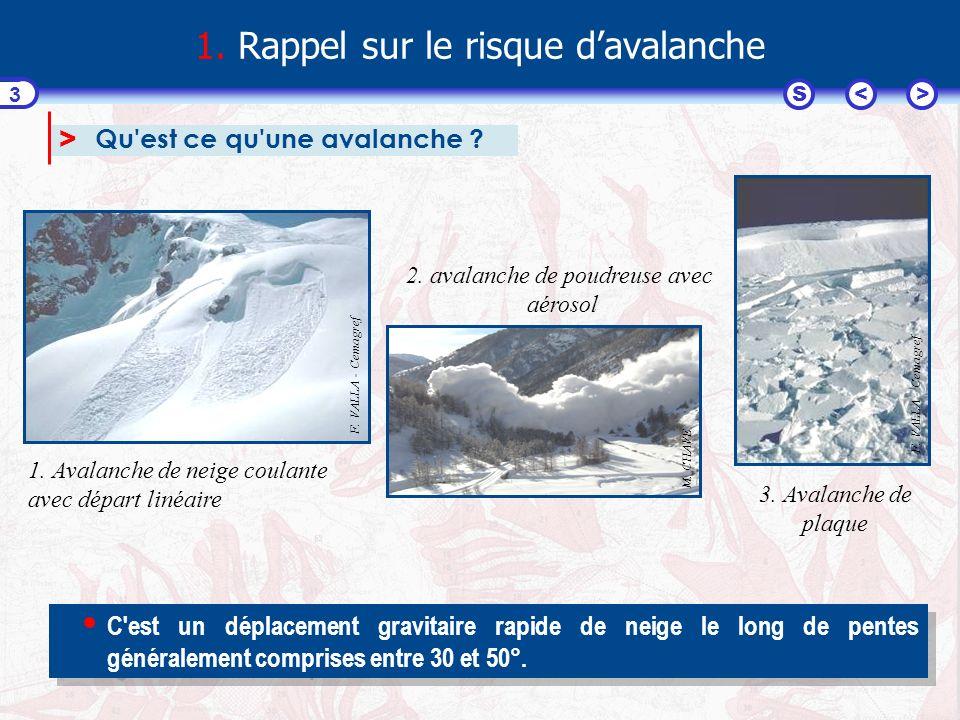 1. Rappel sur le risque d'avalanche