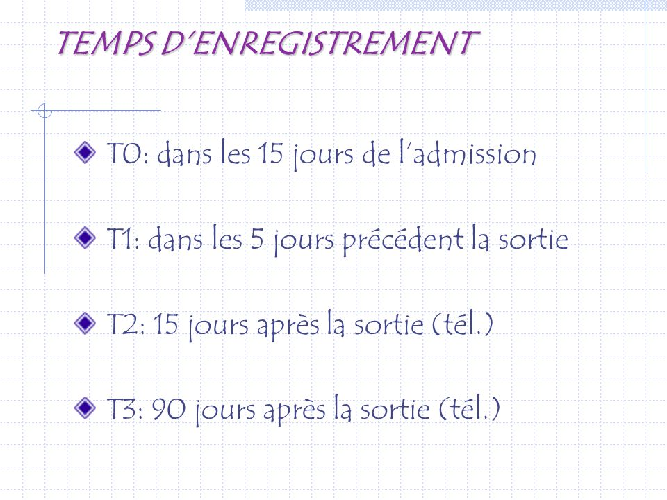 TEMPS D'ENREGISTREMENT