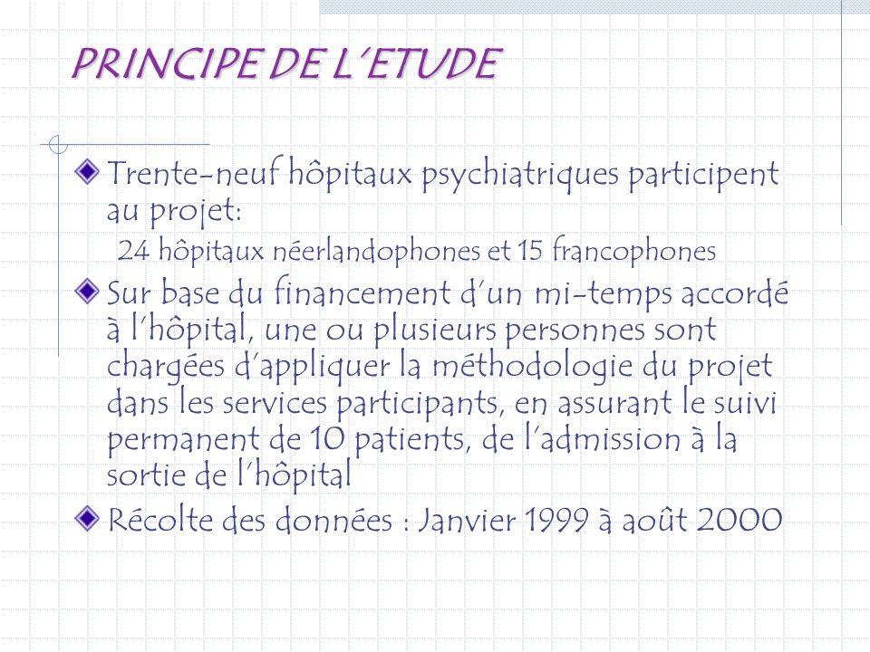 PRINCIPE DE L'ETUDE Trente-neuf hôpitaux psychiatriques participent au projet: 24 hôpitaux néerlandophones et 15 francophones.