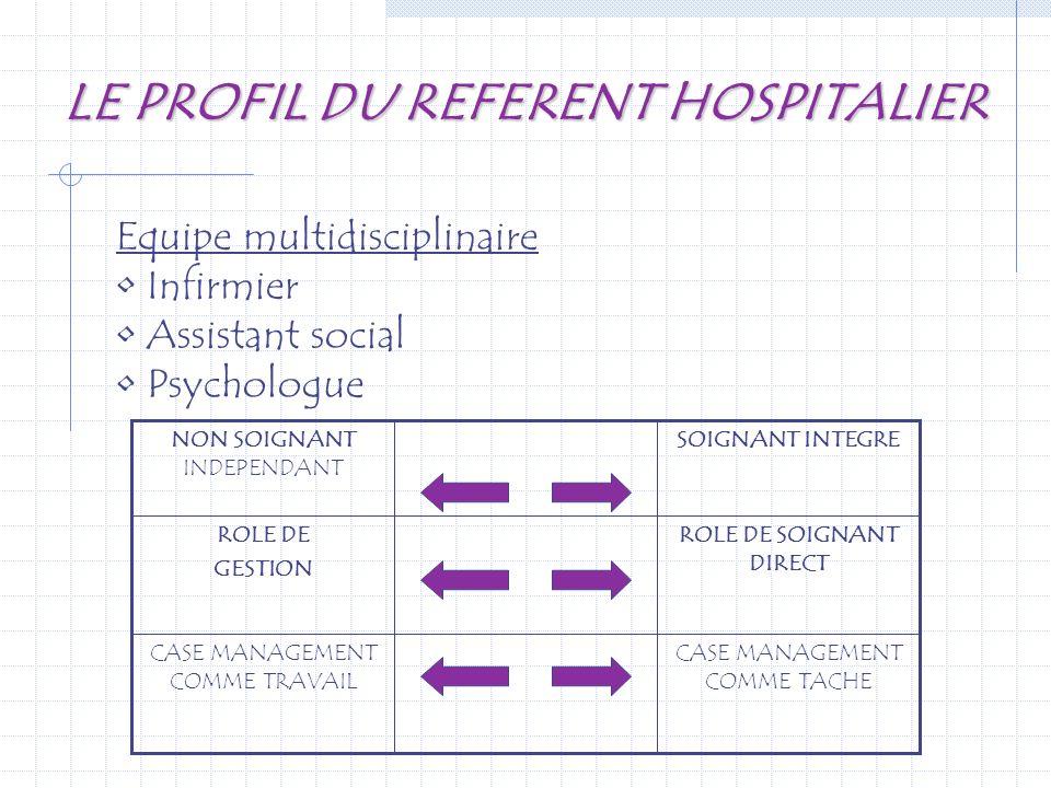 LE PROFIL DU REFERENT HOSPITALIER