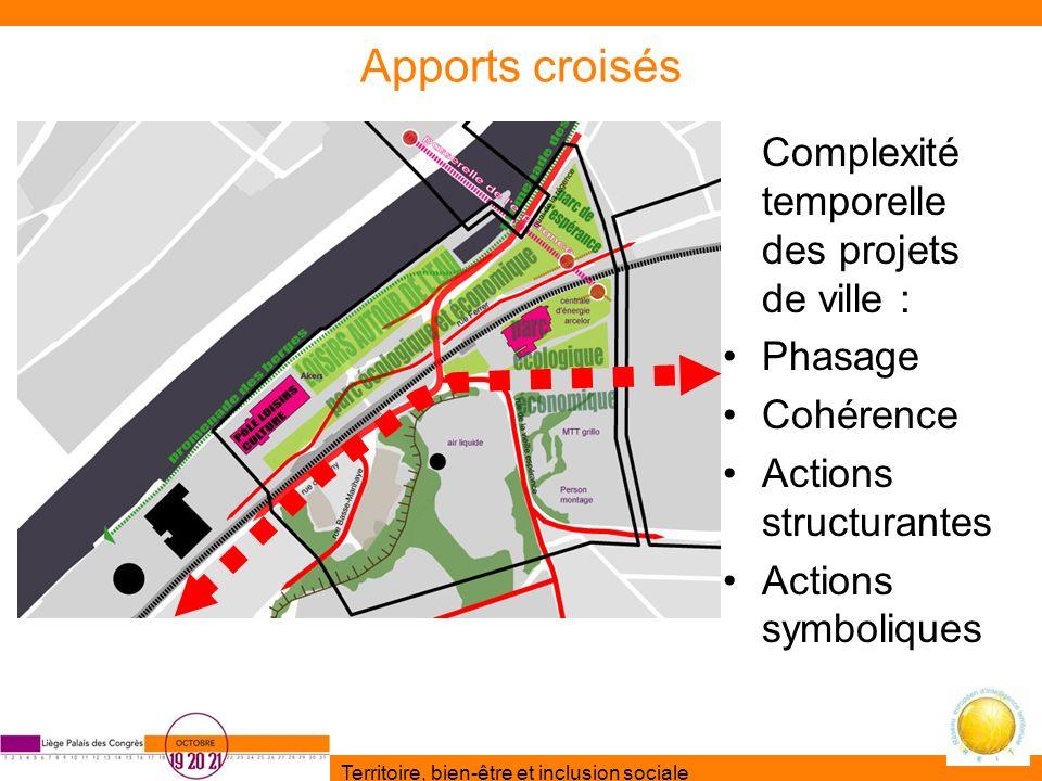 Apports croisés Complexité temporelle des projets de ville : Phasage