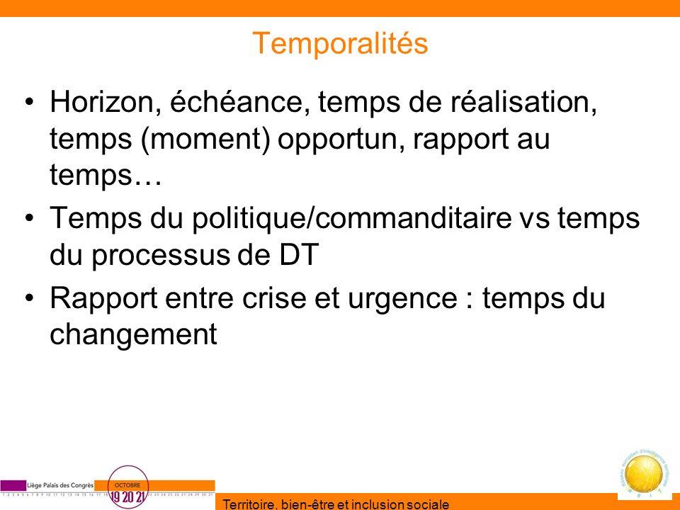 Temporalités Horizon, échéance, temps de réalisation, temps (moment) opportun, rapport au temps…
