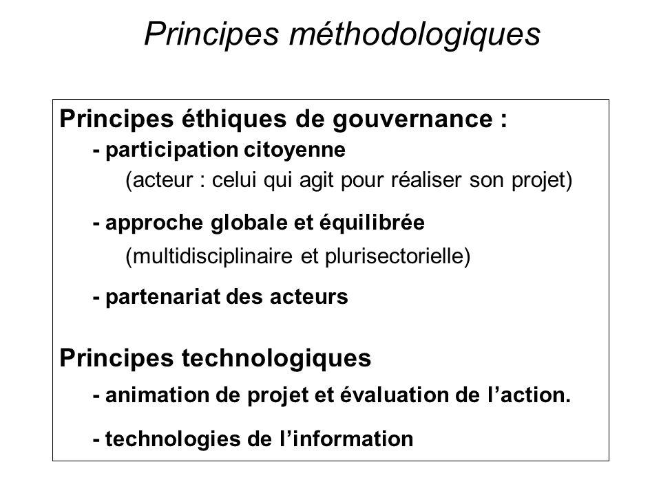 Principes méthodologiques