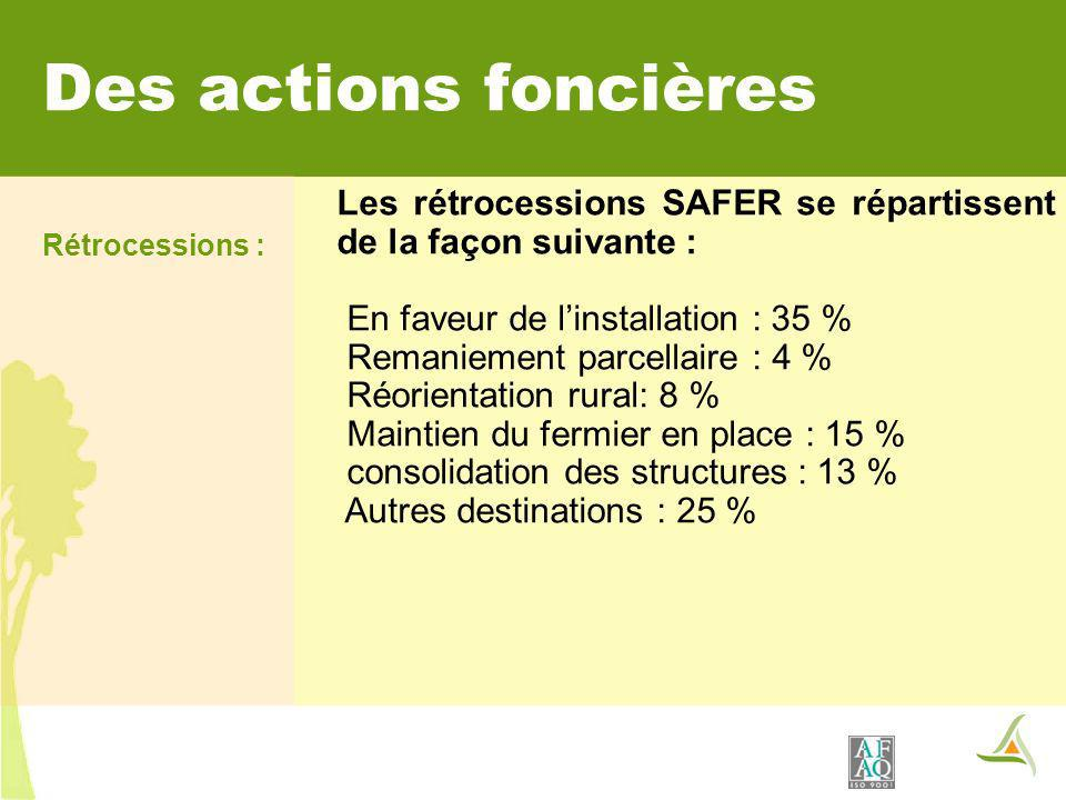 Des actions foncières Rétrocessions : Les rétrocessions SAFER se répartissent de la façon suivante :