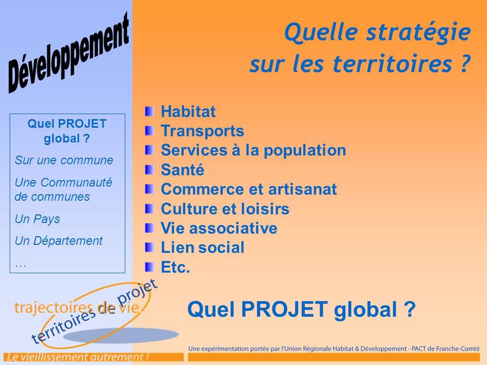 Développement Quelle stratégie sur les territoires