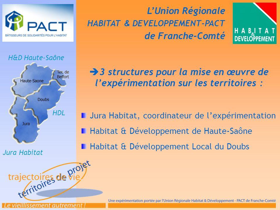 L'Union Régionale de Franche-Comté
