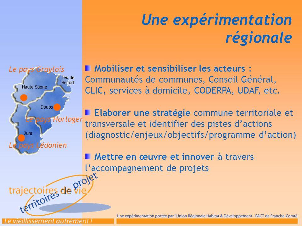 Une expérimentation régionale