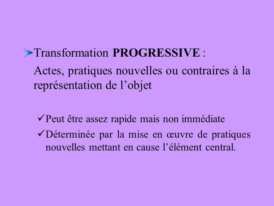 Transformation PROGRESSIVE :
