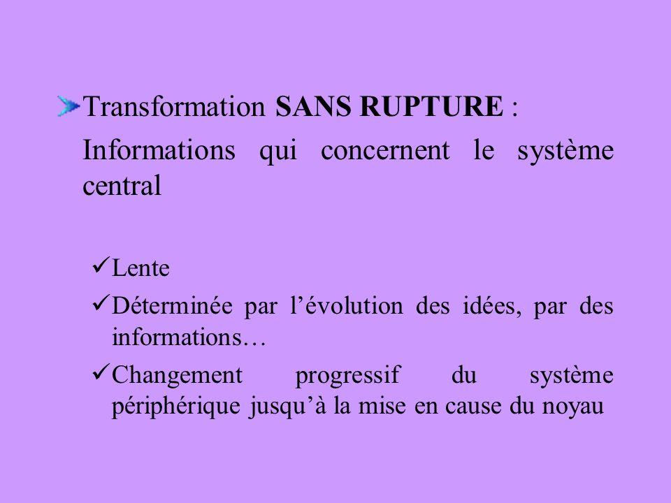 Transformation SANS RUPTURE :