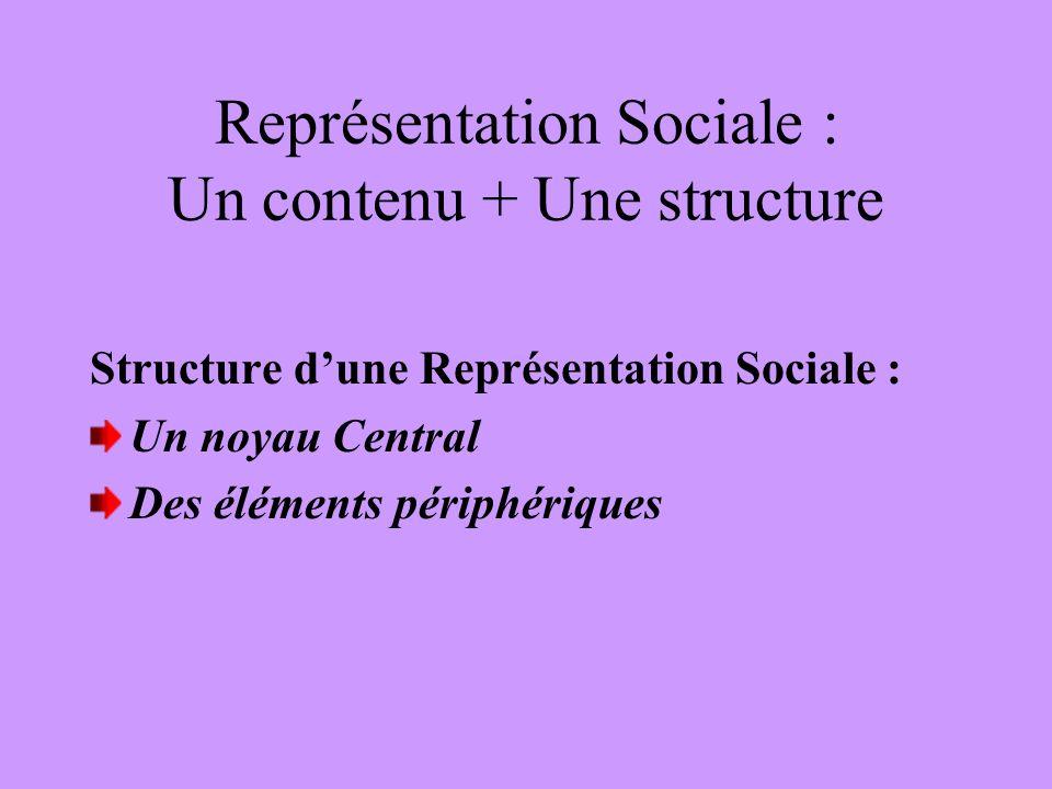 Représentation Sociale : Un contenu + Une structure