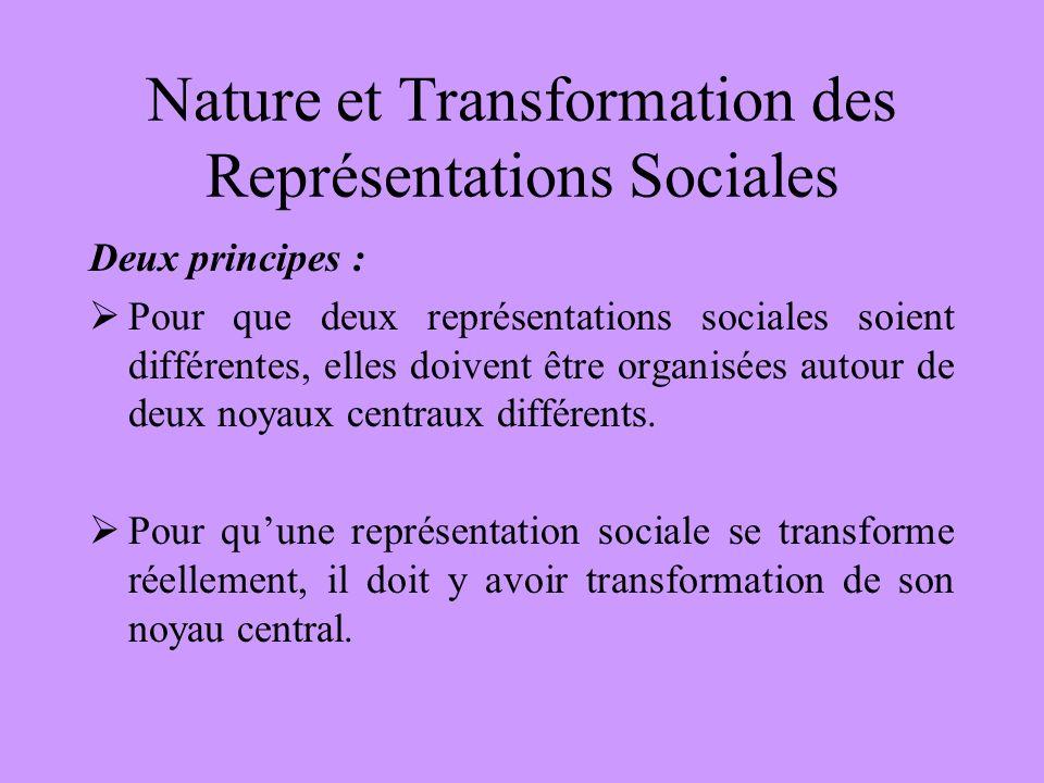 Nature et Transformation des Représentations Sociales