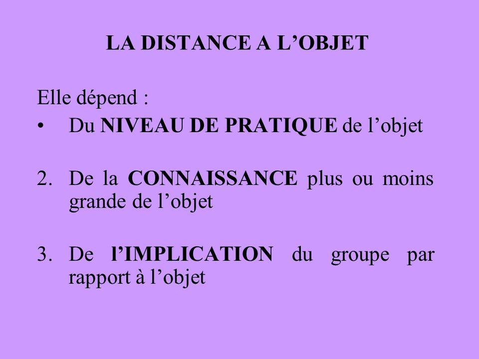 LA DISTANCE A L'OBJET Elle dépend : Du NIVEAU DE PRATIQUE de l'objet. De la CONNAISSANCE plus ou moins grande de l'objet.