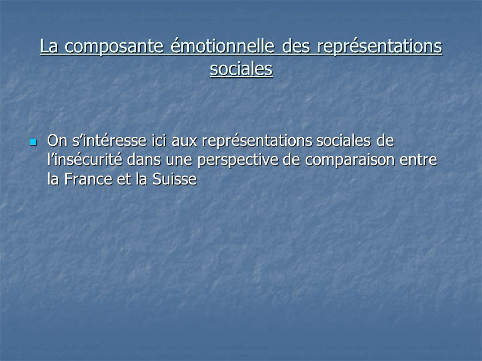 La composante émotionnelle des représentations sociales
