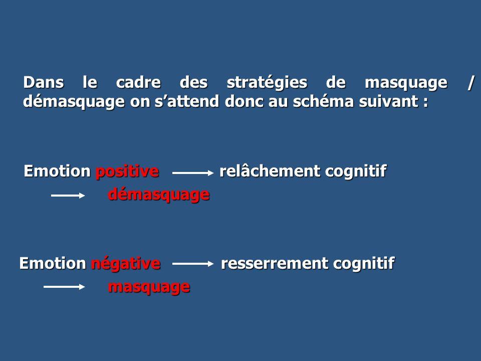 Dans le cadre des stratégies de masquage / démasquage on s'attend donc au schéma suivant :