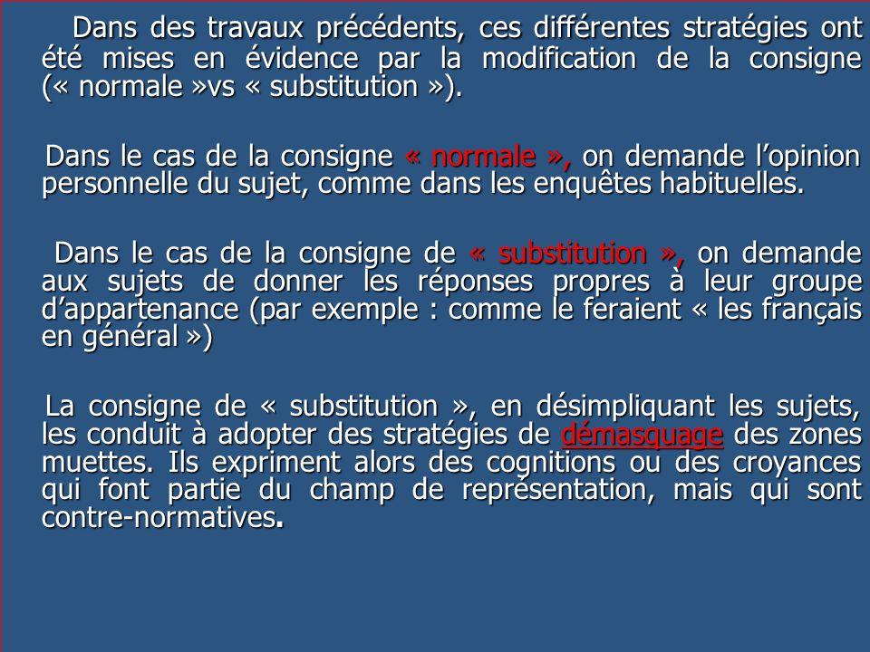 Dans des travaux précédents, ces différentes stratégies ont été mises en évidence par la modification de la consigne (« normale »vs « substitution »).