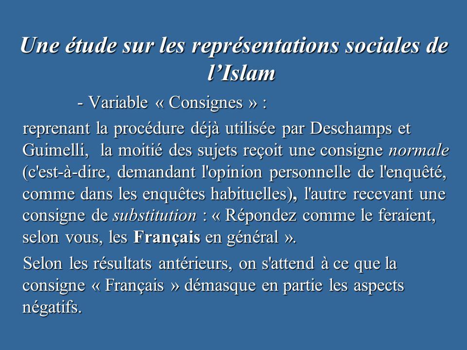 Une étude sur les représentations sociales de l'Islam