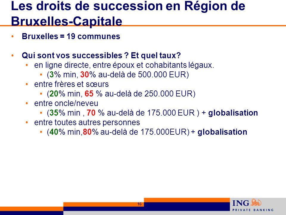 Les droits de succession en Région de Bruxelles-Capitale