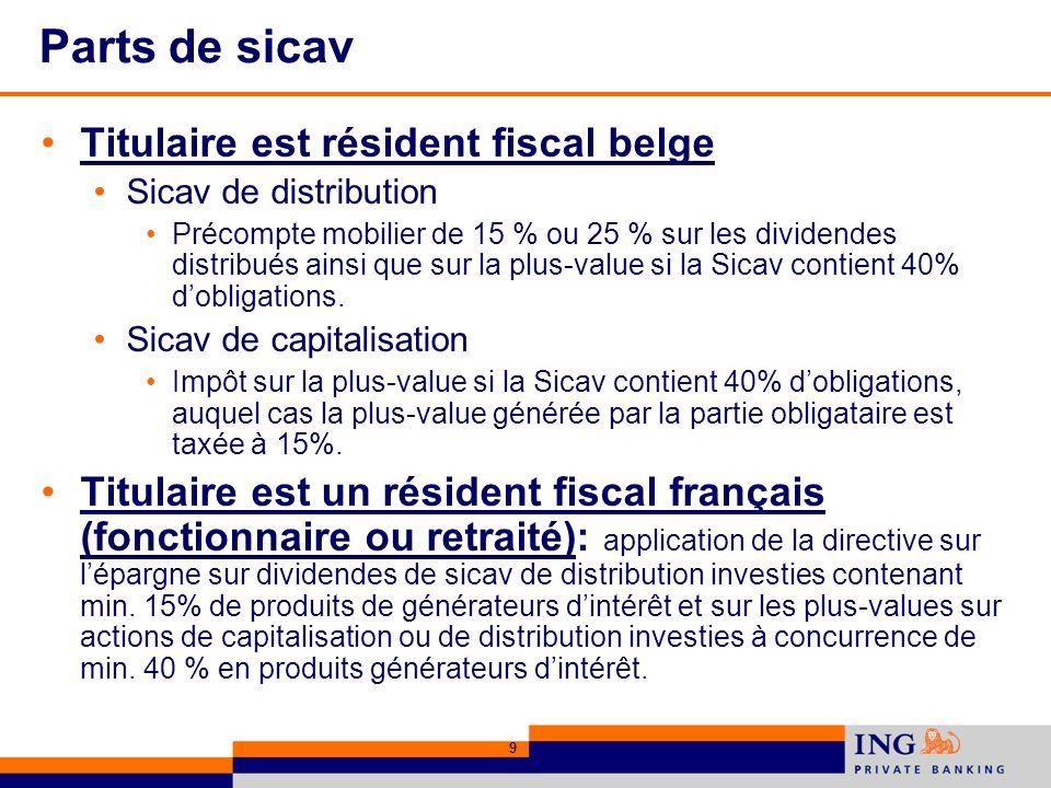 Parts de sicav Titulaire est résident fiscal belge