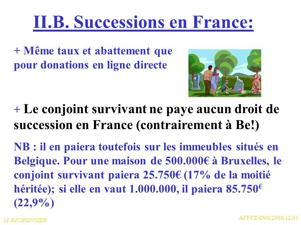 II.B. Successions en France: