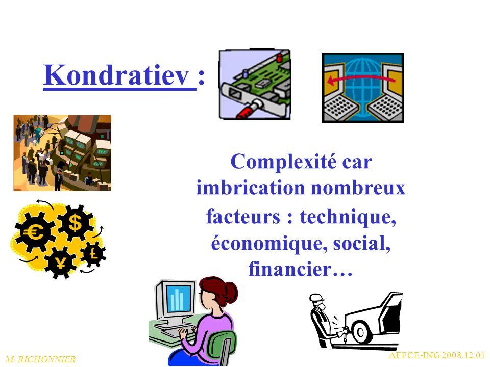 Kondratiev : Complexité car imbrication nombreux facteurs : technique, économique, social, financier…