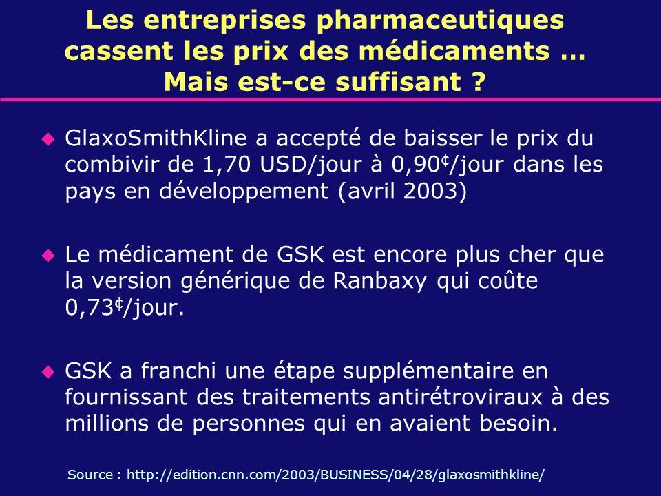 Les entreprises pharmaceutiques cassent les prix des médicaments … Mais est-ce suffisant