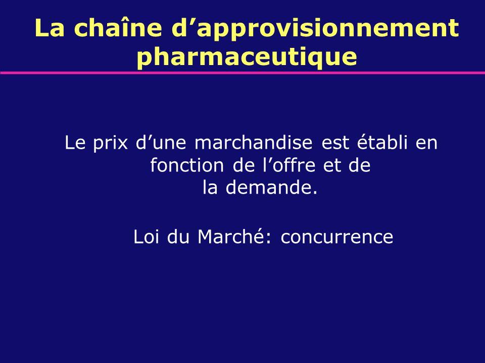 La chaîne d'approvisionnement pharmaceutique