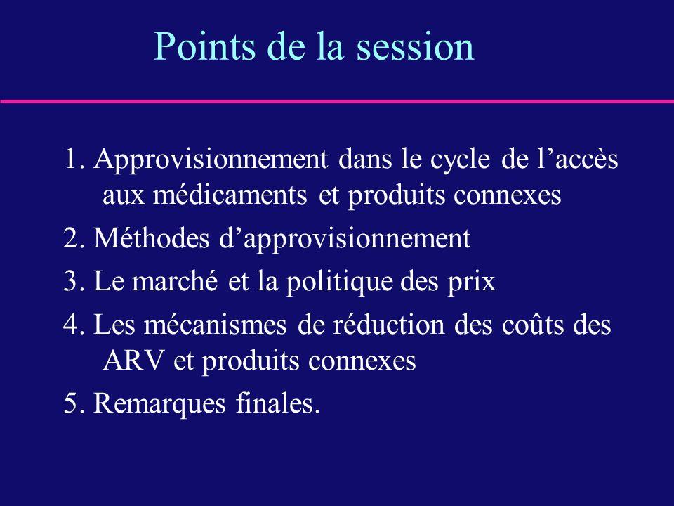 Points de la session 1. Approvisionnement dans le cycle de l'accès aux médicaments et produits connexes.