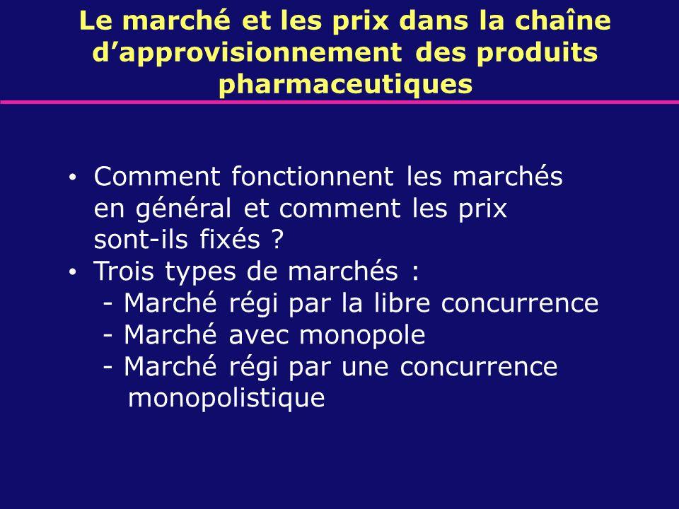 Le marché et les prix dans la chaîne d'approvisionnement des produits pharmaceutiques