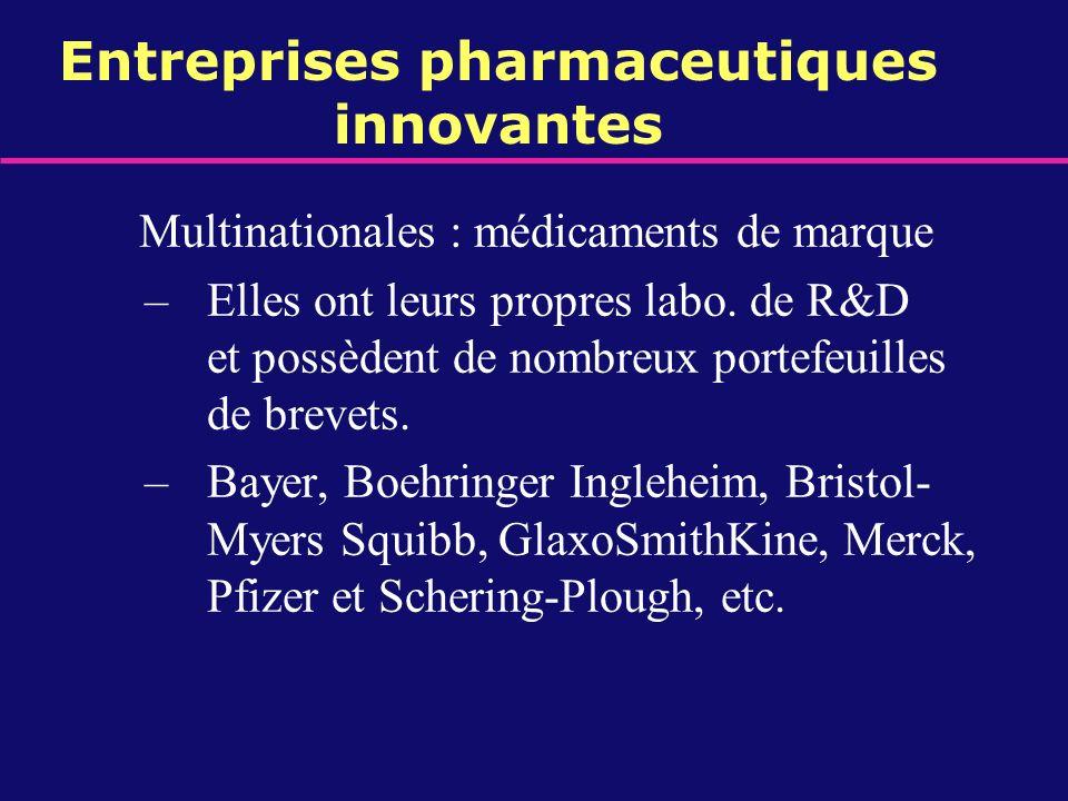 Entreprises pharmaceutiques innovantes