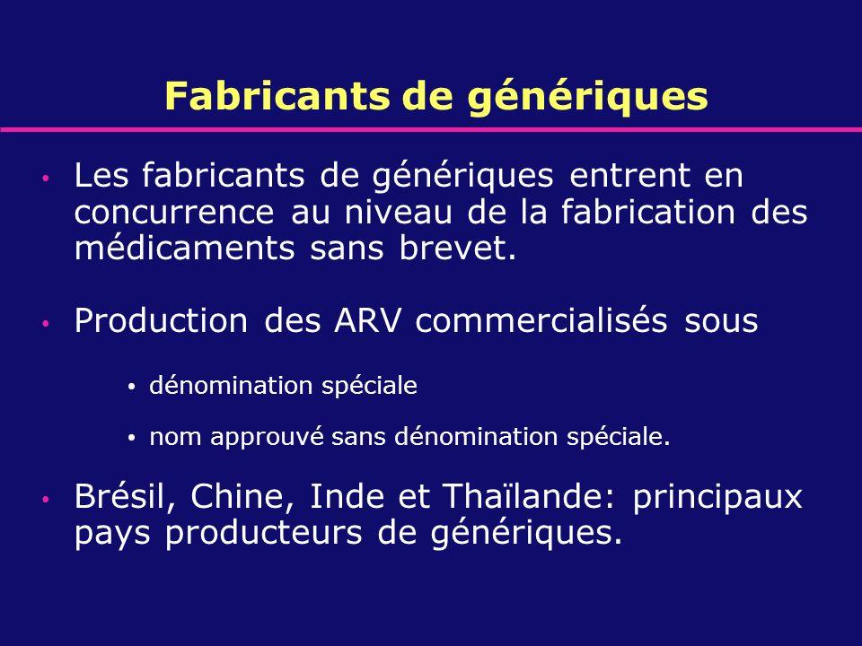 Fabricants de génériques