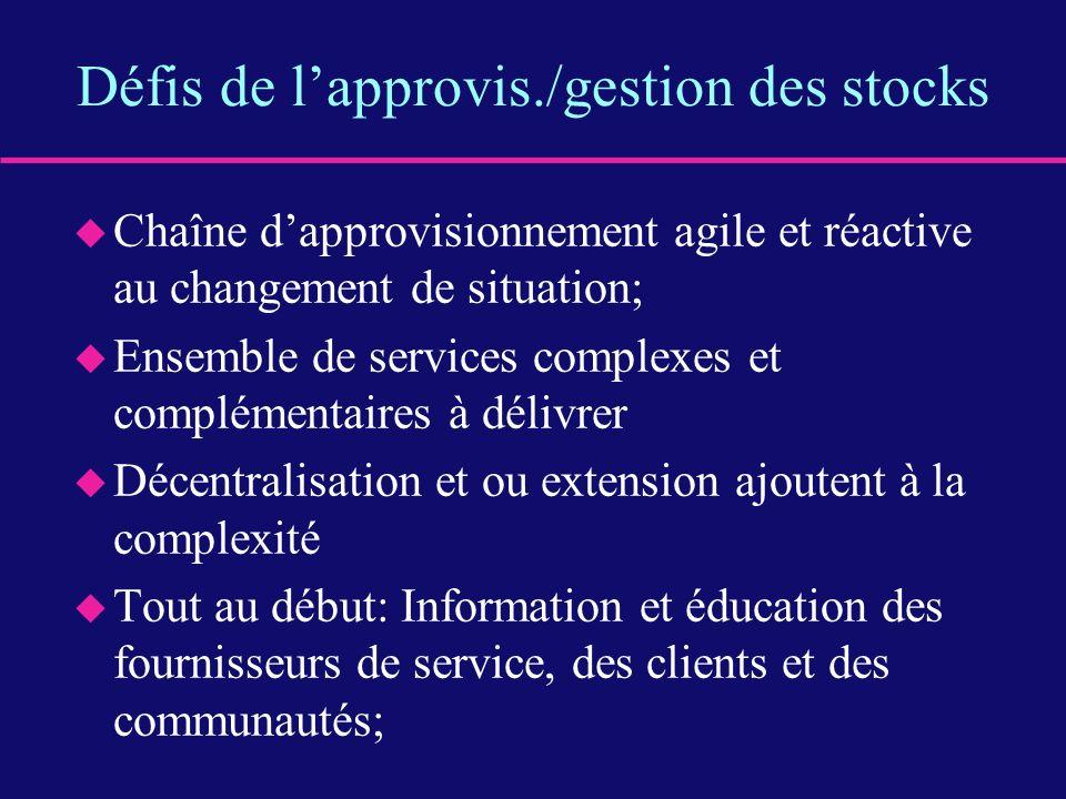 Défis de l'approvis./gestion des stocks