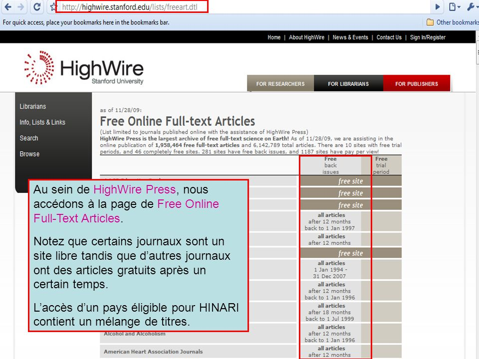 HighWire Press 4 Au sein de HighWire Press, nous accédons à la page de Free Online Full-Text Articles.