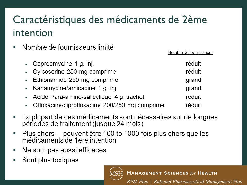 Caractéristiques des médicaments de 2ème intention
