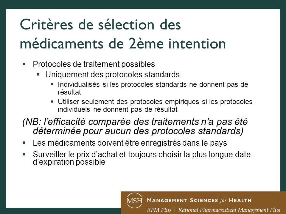 Critères de sélection des médicaments de 2ème intention