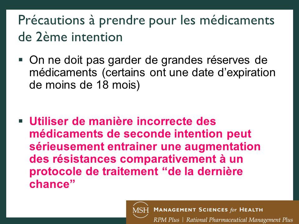 Précautions à prendre pour les médicaments de 2ème intention