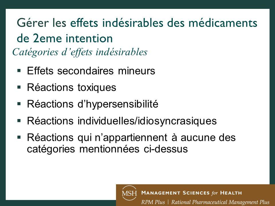 Gérer les effets indésirables des médicaments de 2eme intention