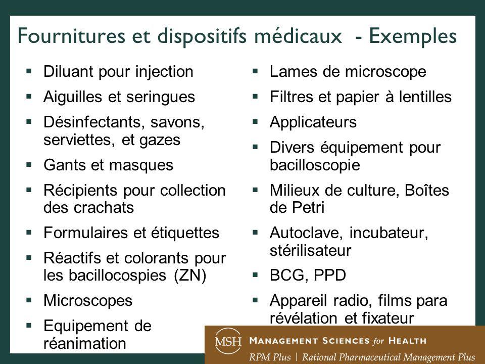 Fournitures et dispositifs médicaux - Exemples