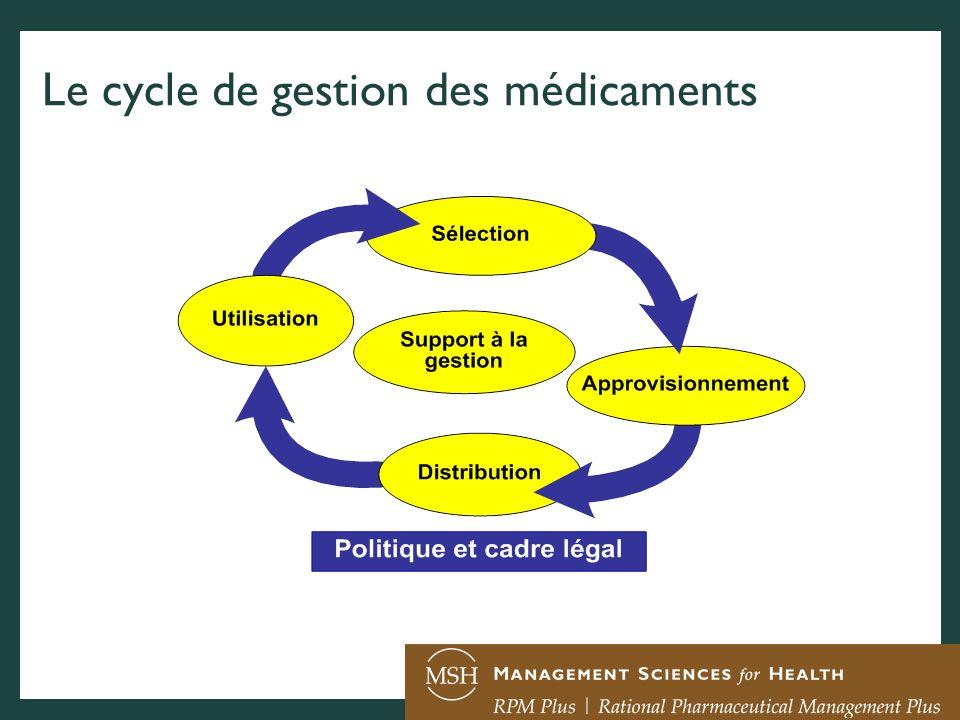 Le cycle de gestion des médicaments
