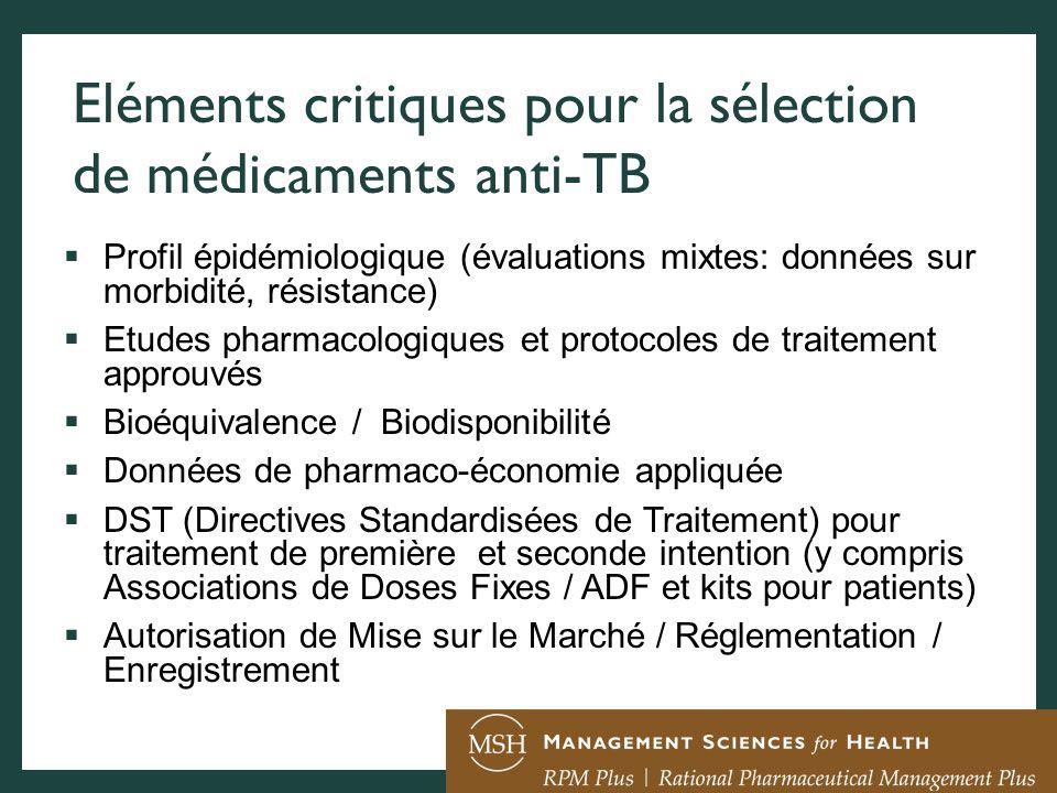 Eléments critiques pour la sélection de médicaments anti-TB