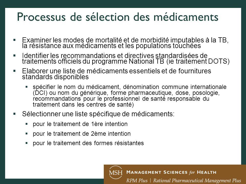 Processus de sélection des médicaments