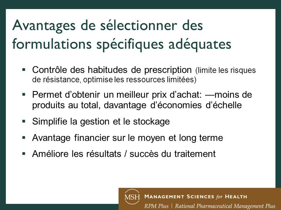Avantages de sélectionner des formulations spécifiques adéquates