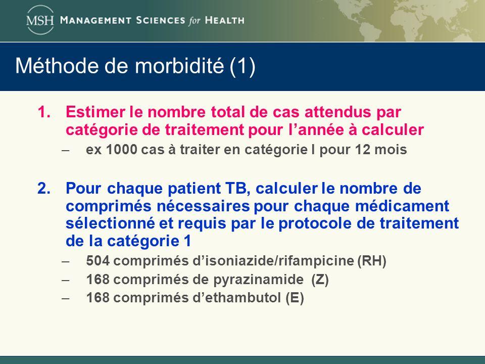 Méthode de morbidité (1)
