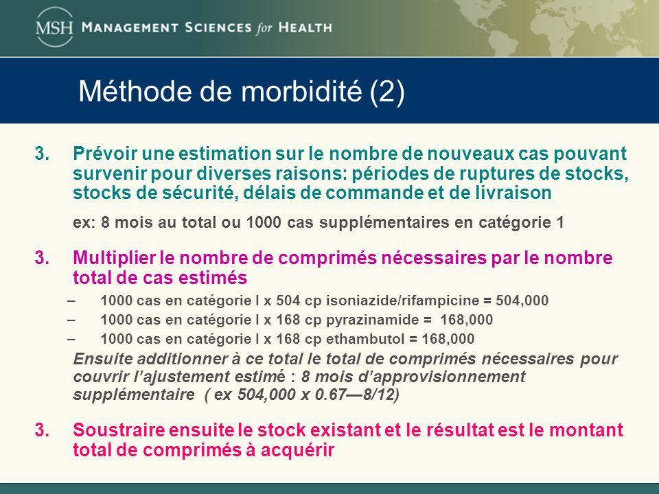 Méthode de morbidité (2)
