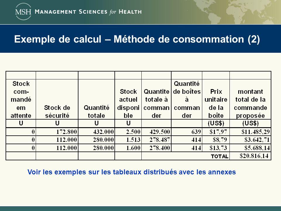 Exemple de calcul – Méthode de consommation (2)