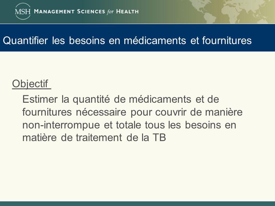 Quantifier les besoins en médicaments et fournitures