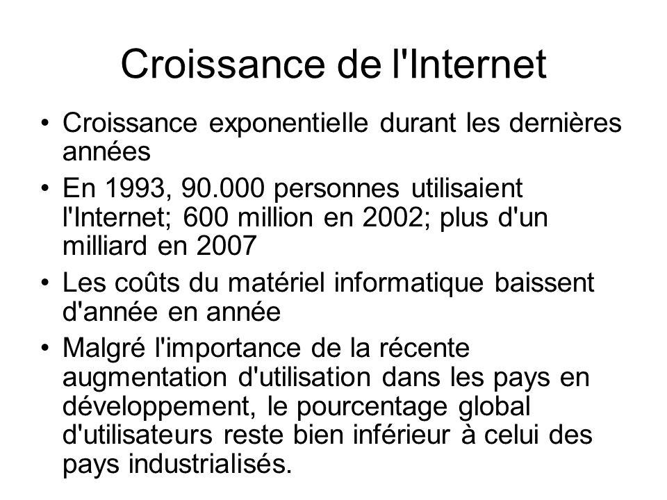 Croissance de l Internet